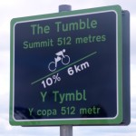 The Tumble sign